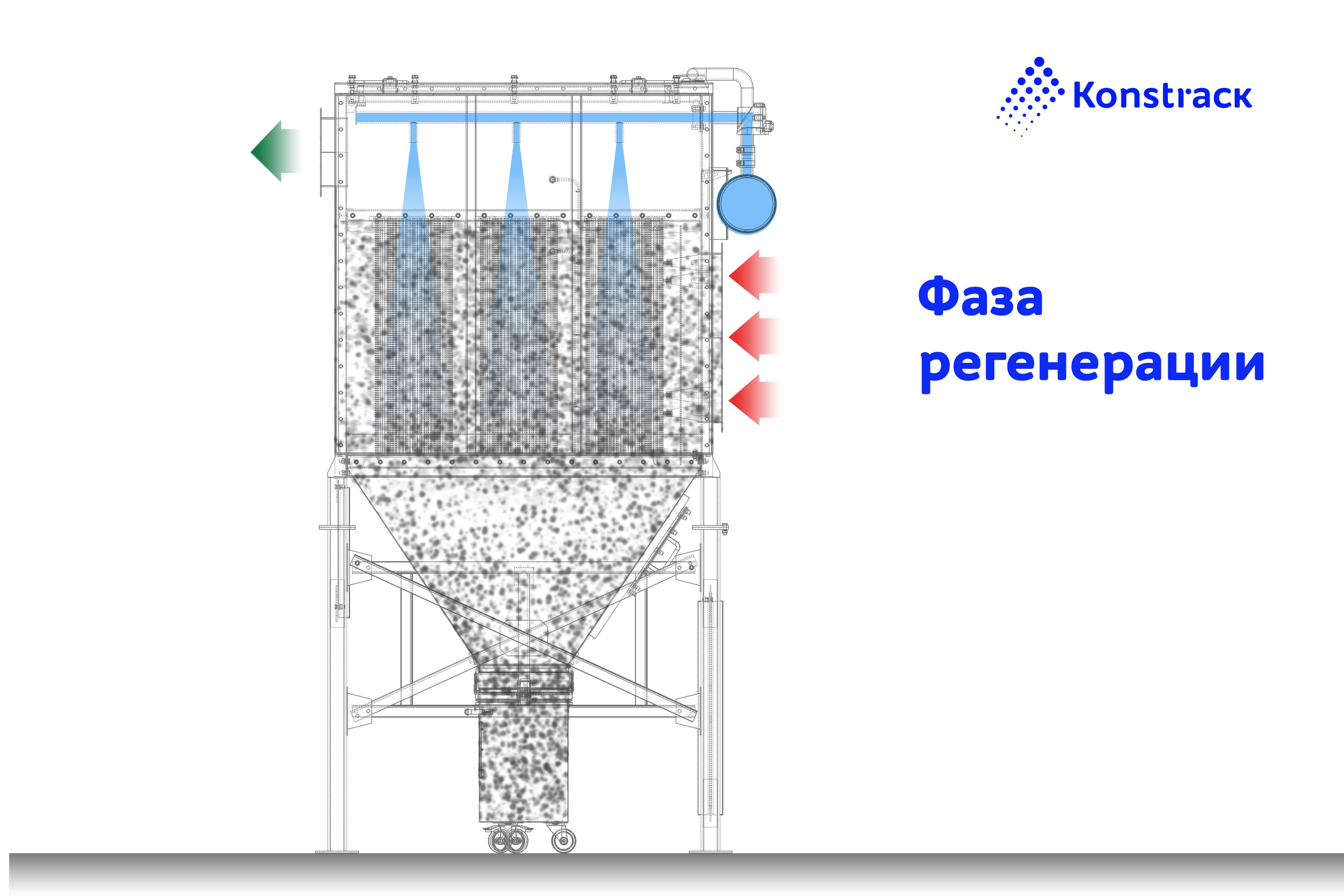 Схема работы фильтра для аспирации столов лазерной резки металла